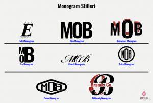 Monogram Örnekleri